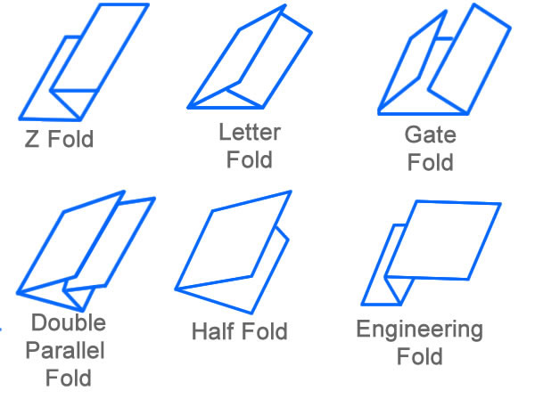 Foldtypes